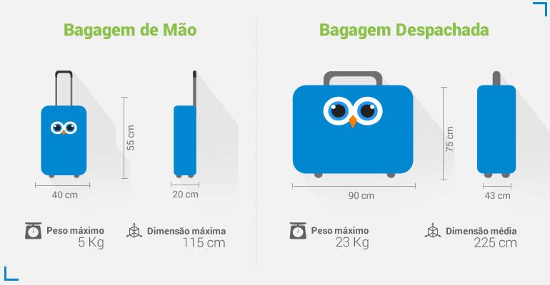 bagagens-pesos-e-medidas21
